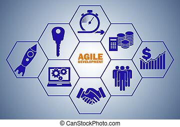 Software development concept blueprint of gears software concept of agile software development malvernweather Choice Image