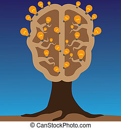 Concept of brain as a tree with bulbs as solutions to...