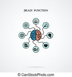 Concept of brain function for education and science, business sign.