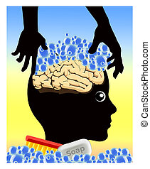 Concept of brainwashing and mind control