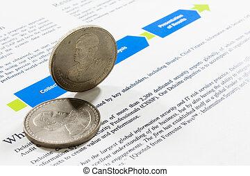 Concept of business financial risk management