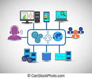 Concept of Call Centre - Information technology and...