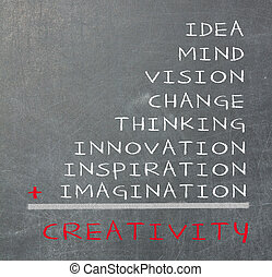 Concept of creativity consists of idea, mind, vision, change, thinking, inspiration, innovation and imagination