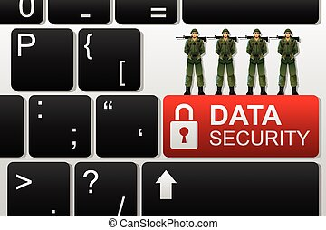 Concept of data security