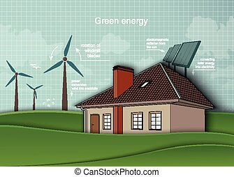 concept of ecology, renewable