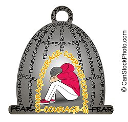 concept of emotion of fear cell