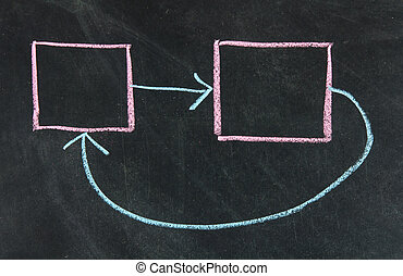 concept of feedback on blackboard - concept of feedback or...