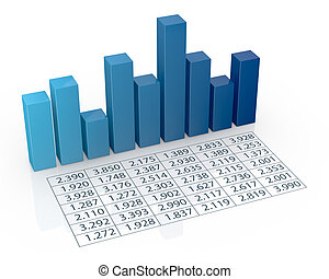 concept of financial analysis - top view of bar chart with ...