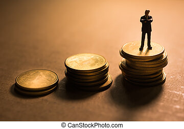 Concept of financial business