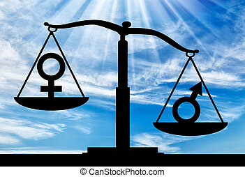 Concept of gender inequality in women