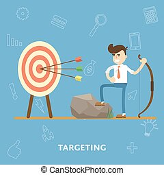 Concept of goal setting and proper targeting
