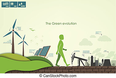 concept of greening of the world infographics