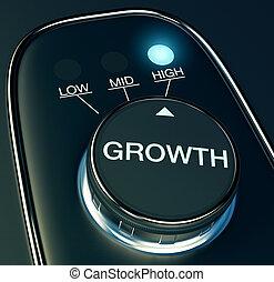 concept of grpwth