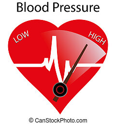 Concept of hypertension, vector illustration