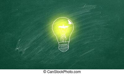 Concept of Idea generation