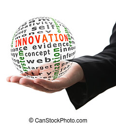 Concept of innovation in business