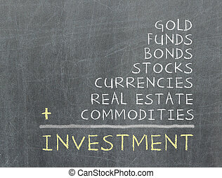 Concept of investment