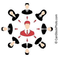 Concept of leadership, community business people