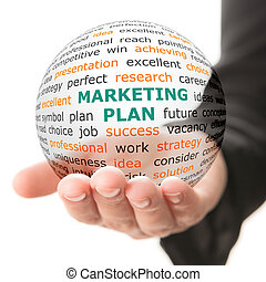 Concept of Marketing plan in business