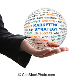 Concept of Marketing strategy in business