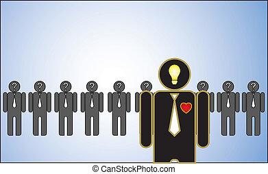 Concept of Passionate Bright Leader
