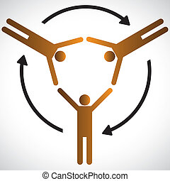 Concept of people networking, community and cooperation. The graphic shows people symbols depending on each other for various needs and represents concepts of community, friendship, support, etc.