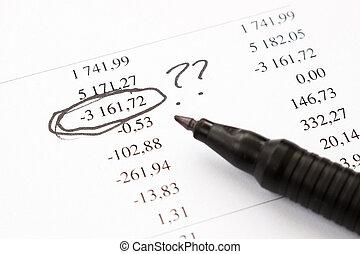 Concept of problems in financial accounting