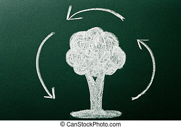 Concept of saving enviroment on green blackboard