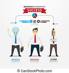 Concept of successful businessman cartoon Infographic Design. with lightbulb and pencil businessman character.