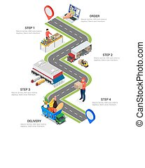 Concept of the fast grocery delivery service for infographic. Isometric vector illustration.