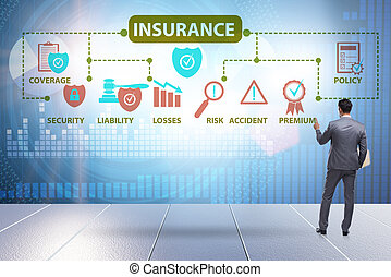 Concept of various types of insurance