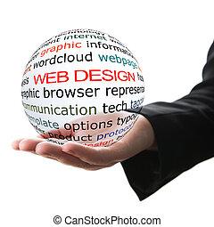 Concept of web design
