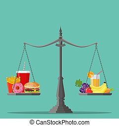Concept of weight loss,