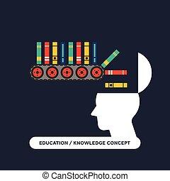 concept, opleiding, kennis, leren