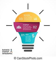 concept, parties, démarrage, idée, processes., lampe, graphique, 3, gabarit, présentation, business, réussi, options, brainstorming., ampoule, diagramme, lumière, infographic., rond, chart., vecteur, étapes, ou