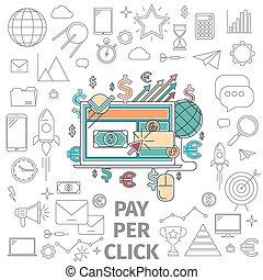 Concept pay per click