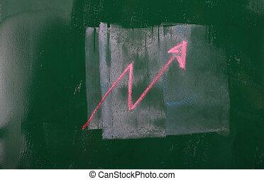 concept positive graph