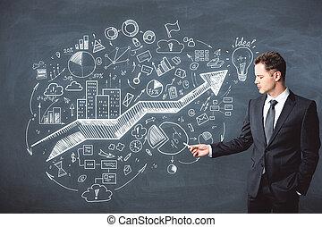 concept, présentation, stratégie