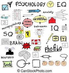 concept psychology, color doodle icons and symbols