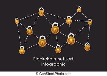 concept, réseau, blockchain, cryptocurrency, infographic, technologie