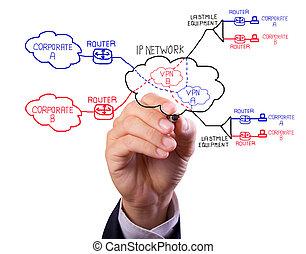 concept, réseau, business, virtuel, écriture, privé, main,...