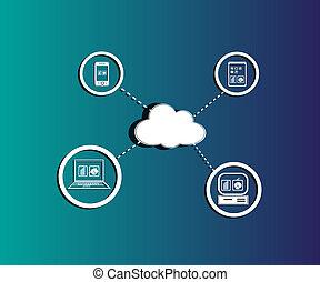 concept, réseau, nuage, calculer