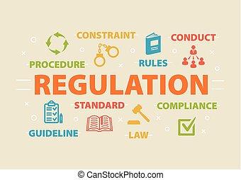 concept, regulation., icons.
