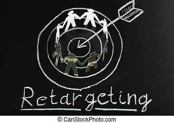concept, retargeting