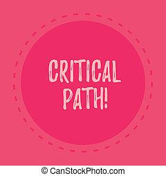 concept, séquence, texte, signification, écriture, projet, time., critique, plus longtemps, exiger, écriture, étapes, path.
