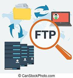 Concept server FTP connection