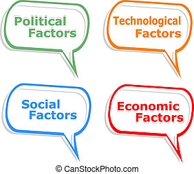 concept speech cloud of social individual politics