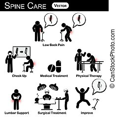 concept, stickman, pictogram, back, lumbar, chirurgisch, infographic, ontwerp, controleren, lichamelijk, ), (, steun, /, laag, care, behandeling, plat, pijn, diagram, therapie, verbeteren, ruggegraat, medisch, op, vector