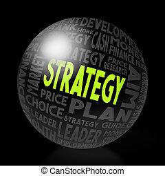 concept, stratégie
