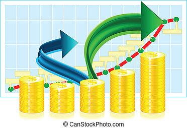 concept, succès financier